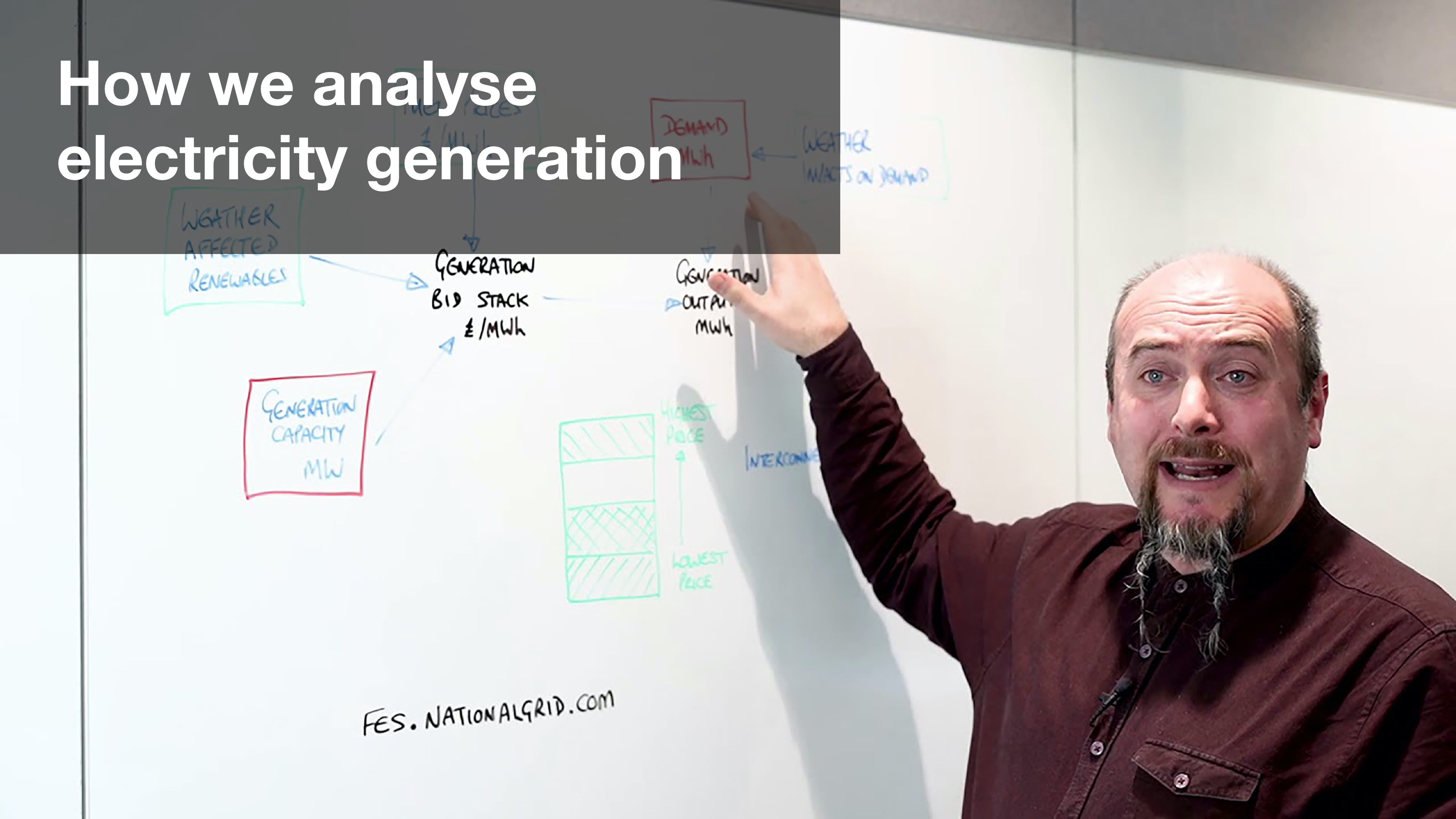 fes_how_we_analyse_electricity_generation