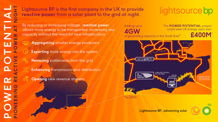 Lightsource BP infographic on night time solar panels