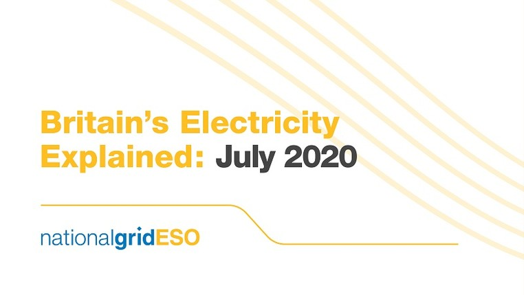 National Grid ESO - Electricity Explained infographic - part 1
